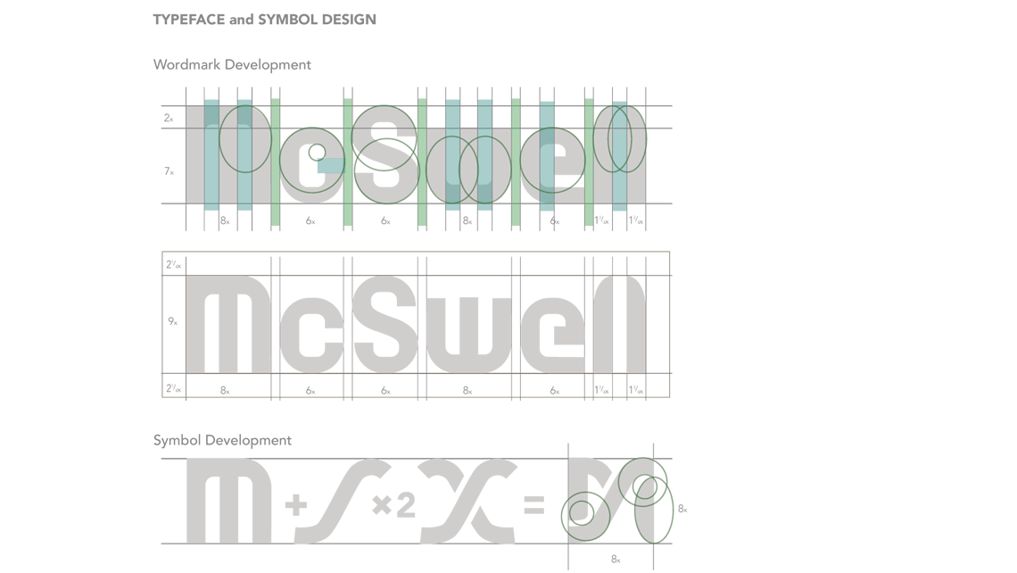 McSwell wordmark typeface and symbol design